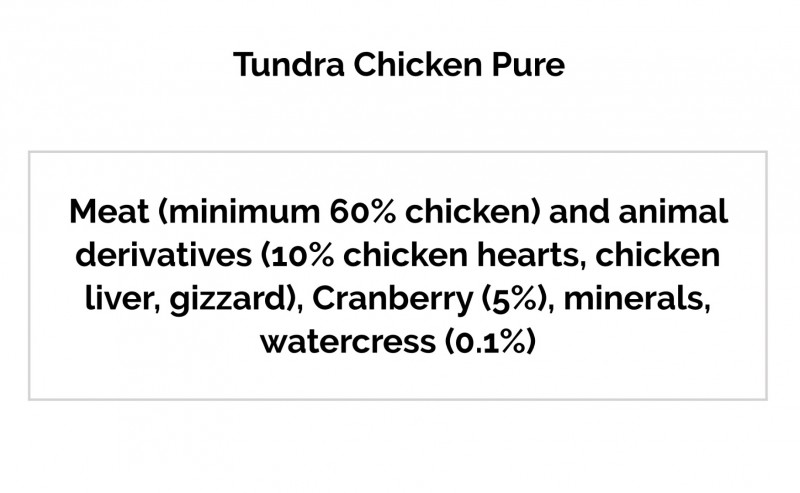 Tundra, fully declared ingredients, cat food